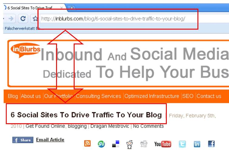 blog Content, blog posts, blogging, blogging tips, business blogging, Get found in social media, inbound marketing, Permalinks