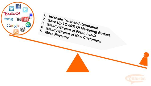 increase budget for social media marketing B2B Decision Makers are Increasingly Researching in Social Media