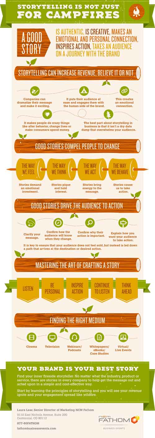 infographic brand storytelling fathom 1 How to Track and Follow Up on Social Brand Mentions