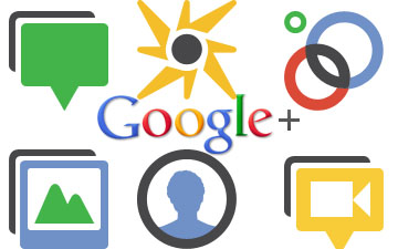 get more traffic,business leads,Google +1,social media seo