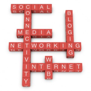 social media marketing roi