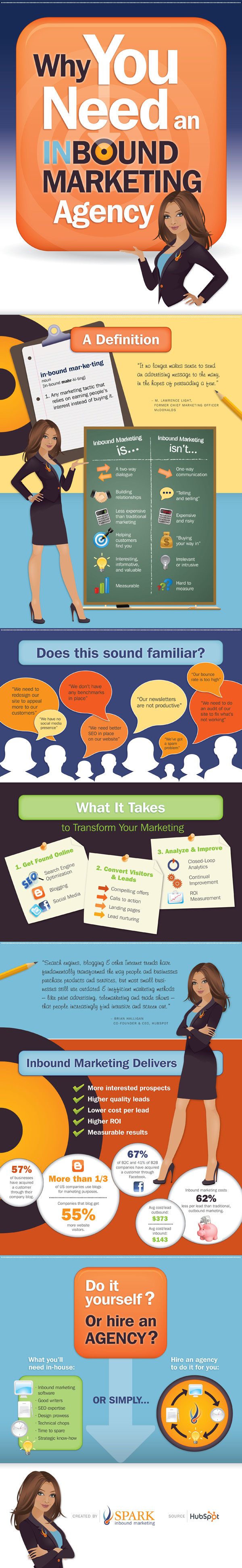 Inbound Marketing Infographic Is Inbound Marketing to expensive for YOU too?