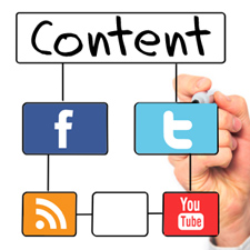 content in social media,Lead Generation Challenge, with Social Media, corporate blogging, content creation, social search