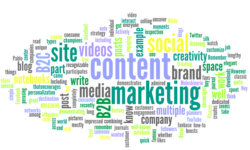 contentmarketing On the web you are what you publish… What
